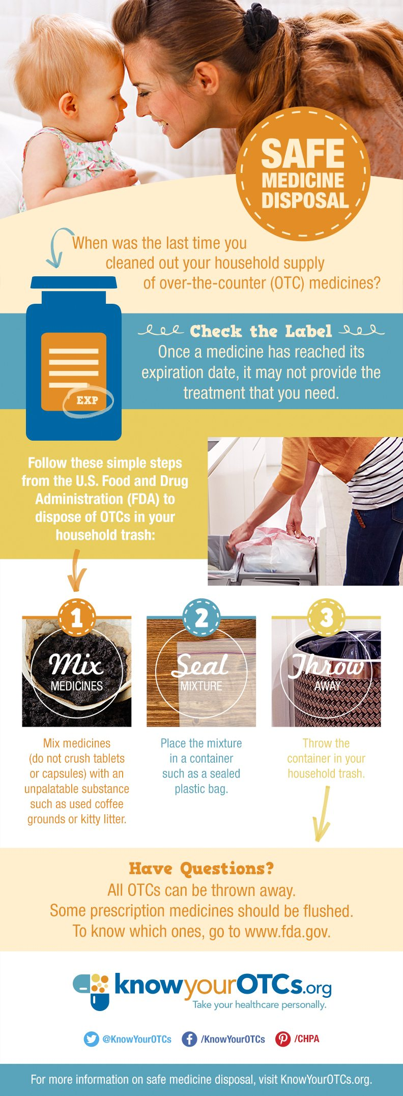 disposal infographic